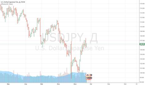 USDJPY: Продажи по паре USDJPY