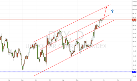 DXY: Will DXY go to 100?