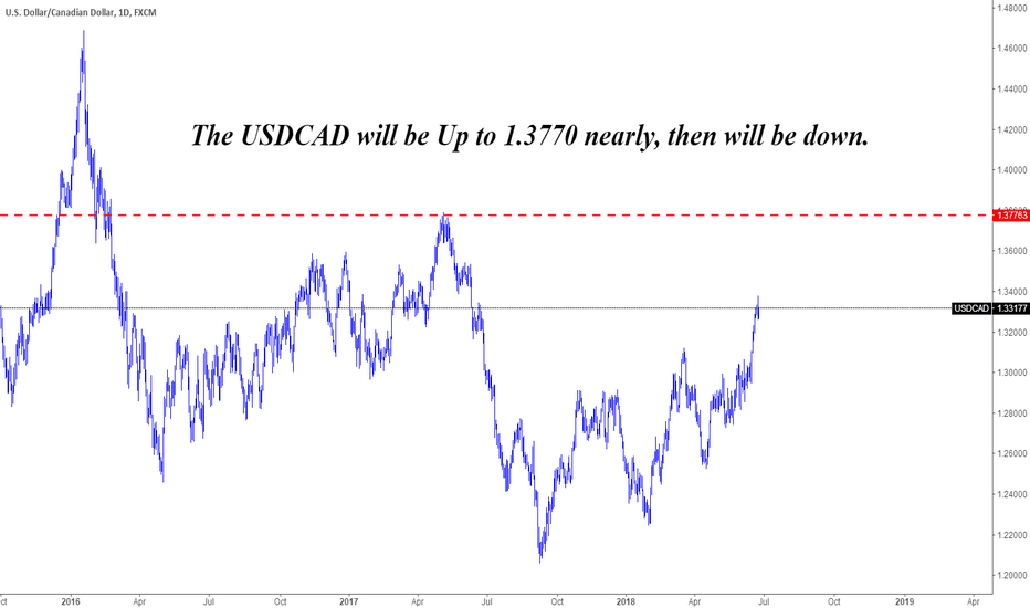 USDCAD: The USDCAD will be Up to 1.3770 nearly, then will be down.
