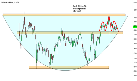 PYPL: PYPL, H&S top vs Rounding bottom