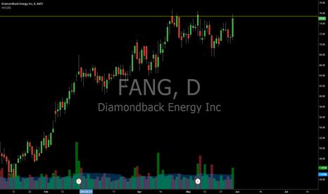 FANG: $FANG