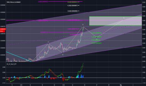 TRXBTC: 5 waves up.... 3 waves down..... Buys stacked 286 and 382