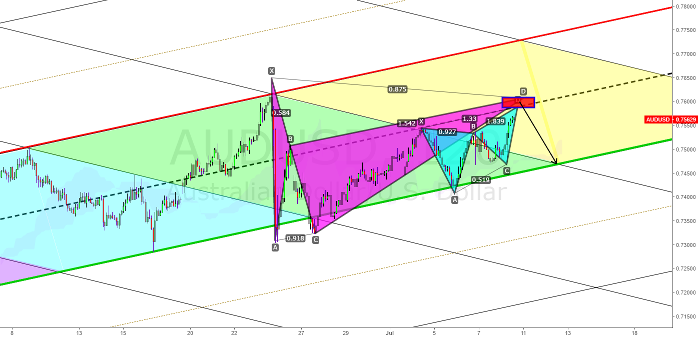 SOON GONNA HIT SHORT AREA!!!