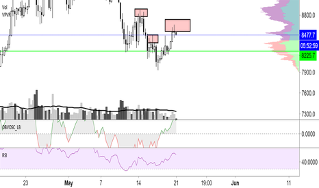 BTCUSD: Please don't long bitcoin right now... just please :')