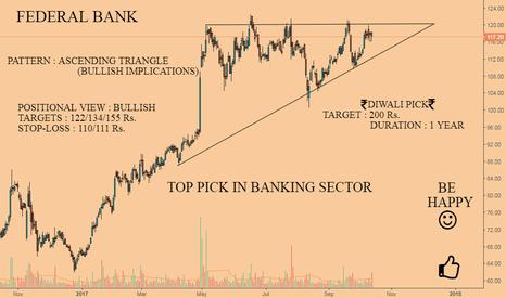 FEDERALBNK: FEDERAL BANK : DIWALI PICK [TARGET : 200 Rs.] {BULLISH}