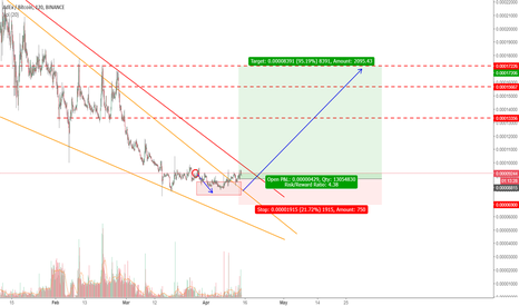 ADXBTC: ADXBTC. Can he get almost 100% profit?