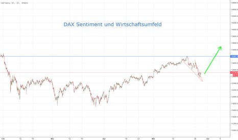DE30EUR: DAX Sentiment und Wirtschaftsumfeld