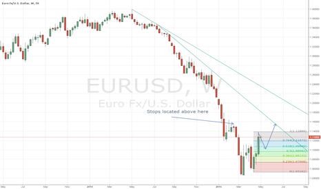 EURUSD: EURUSD uptrend scenario and potential reversal areas