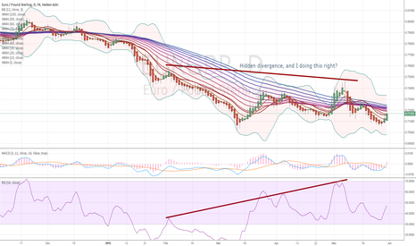 EURGBP: EURGBP DAILY LONG IDEA BEFORE CONTINUATION OF DOWNTREND