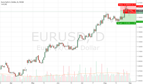 EURUSD: Key things to know before NFP release