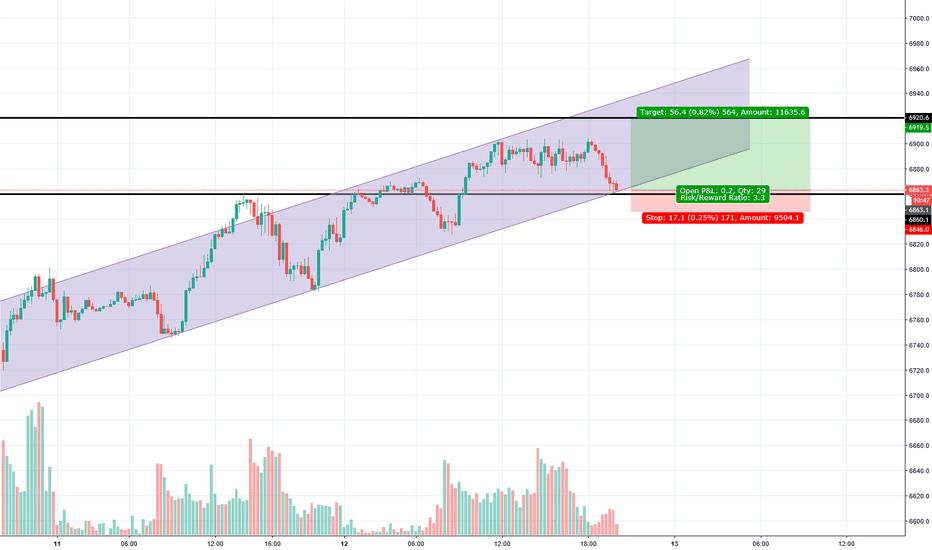 UK100GBP: Go long FTSE Target 6920