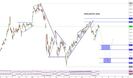 NI225: NIKKEI 225 - Closes Below the Invalidation Level (UPDATE)
