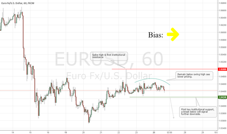 EURUSD: EURUSD Short-term Technical Outlook
