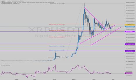XRPUSDT: Ripple XRP Keeps Fishing In those Dollar Bulls