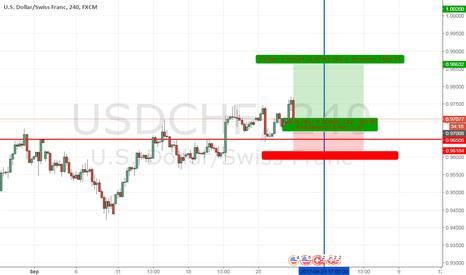USDCHF: buy usdchf
