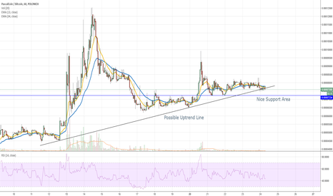 PASCBTC: Pascal Coin looks good for upward movement!
