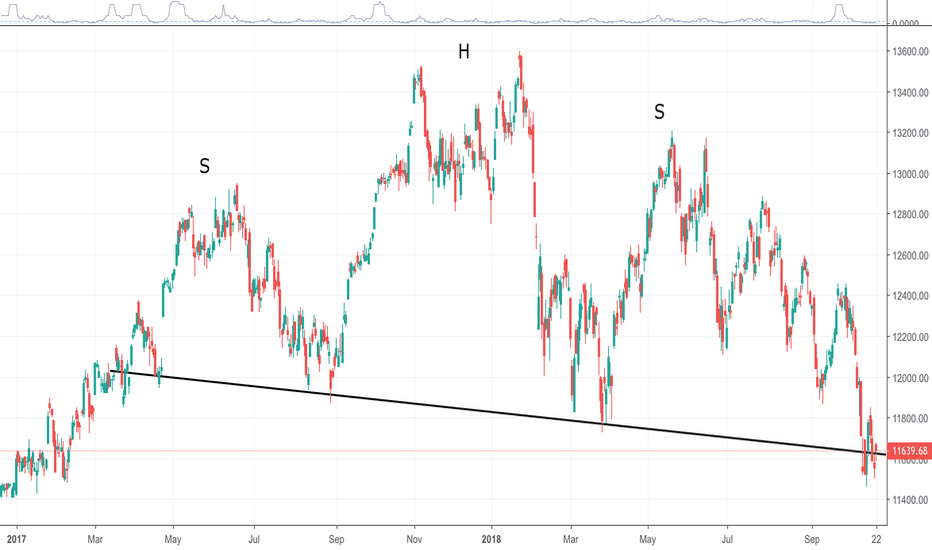DAX: DAX 1 year and 7 months H&S Reversal
