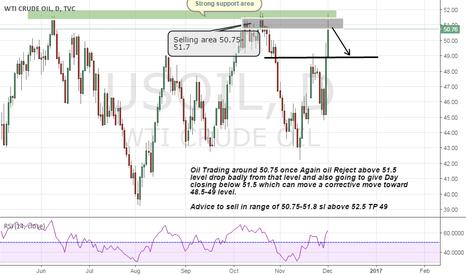 USOIL: oil short advice on Strong Resistance above 51.5