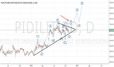 PIDILITIND: PIDILITE INDUSTRIES 5-3 PATTERN ASCENDING FLAG