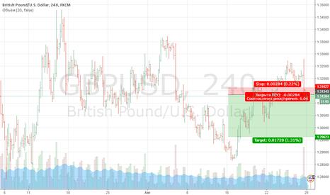 GBPUSD: продажа
