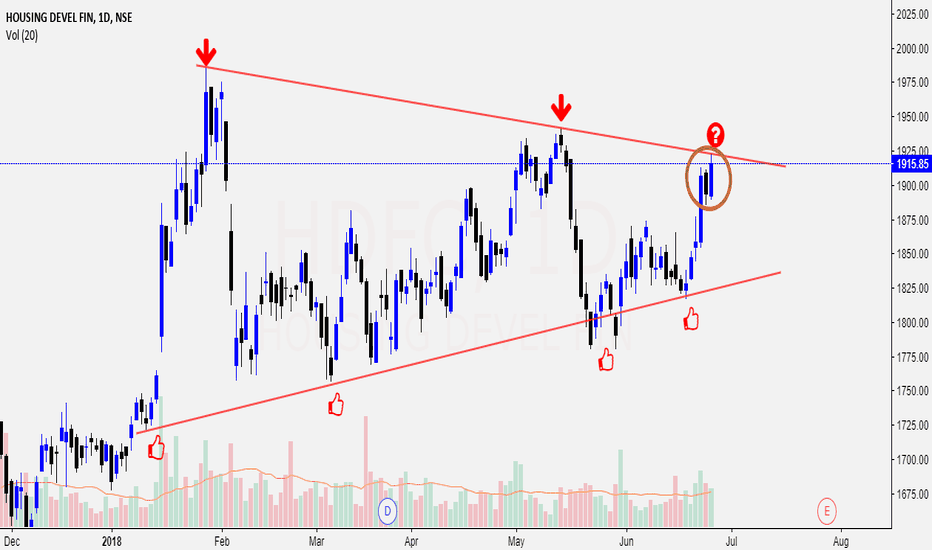 HDFC: hdfc looking good