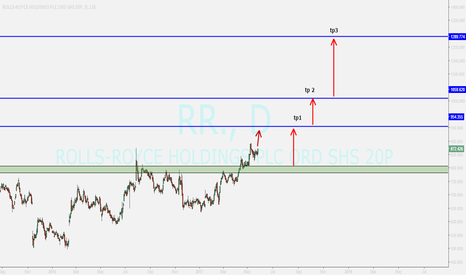 RR.: ROLLS ROYCE ...BUY