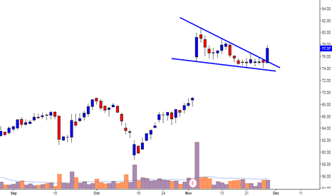 MOH: Wedge breakout