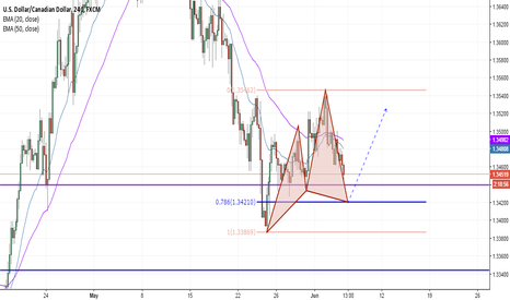 USDCAD: Another opportunity for USDCAD
