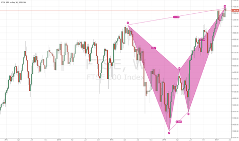 FTSE: FTSE 100 Index, Bearish Butterfly W1