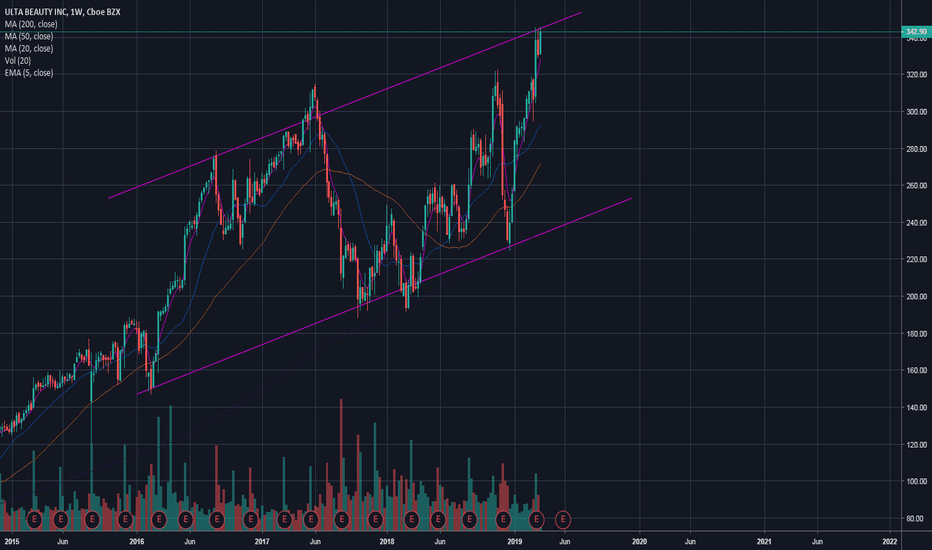 ULTA Stock Price and Chart — NASDAQ:ULTA — TradingView