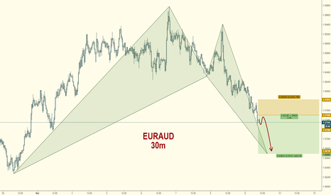 EURAUD: EURAUD: Short After NFP to Bat PRZ