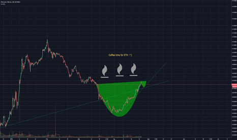 ETHBTC: Textbook Cup and Handle for ETH/BTC