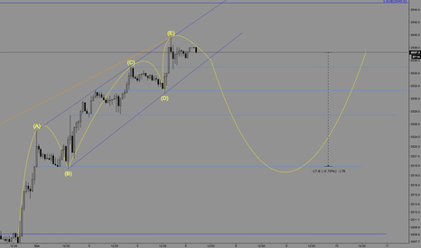 SPX500USD: S&P H1 Possible short
