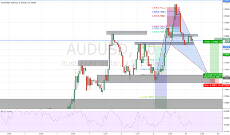 AUDUSD: AUDUSD potential bull cypher