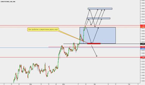 E61!: Евро фьюч остаюсь по прежнему мнению в лонг через коррекции