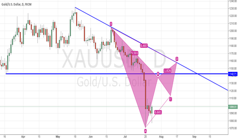 XAUUSD: GOLD PLAN TO REBOUND