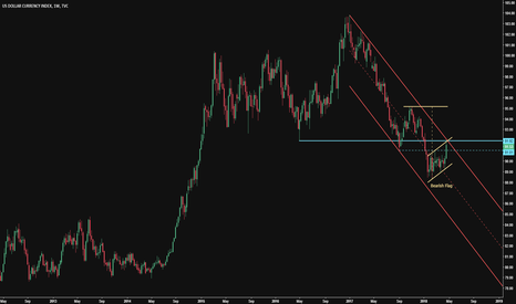 DXY: DXY Hit Resistance