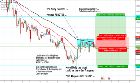 EURJPY: EUR/JPY  Esta atorado, Arriba o Abajo?