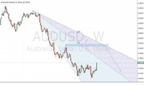 AUDUSD: 3 month later