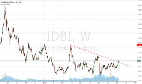 IDBI: IDBI