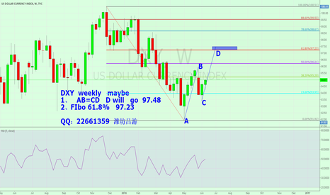 DXY: DXY  weekly   maybe  AB=CD Pattern (97.48) and FIbo 61.8% (97.2)
