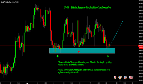 XAUUSD: Gold : Triple Re-test with Bullish Entry chance !