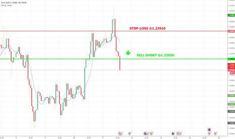 EURUSD: Trade with >70% probability: SELL SH @ 1,23650, stop-loss 1,2391