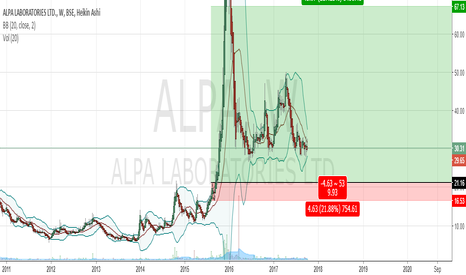 ALPA: good place to buy