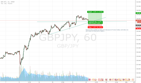 GBPJPY: GBPJPY intraday buys trend following