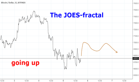 BTCUSD: The JOES-fractal: LAST UPDATE (or not?) - going up.