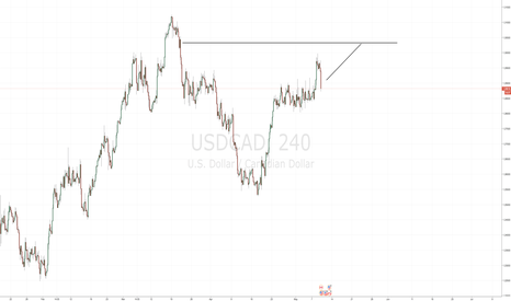 USDCAD: Bullish USDCAD - Another push higher to come...