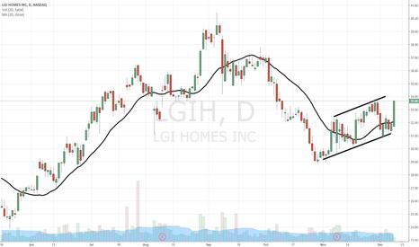 LGIH: $LGIH follow-up to my alert yesterday