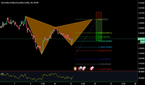 AUDCAD: A POTENTIAL ADVANCED BEARISH GARTLEY PATTERN