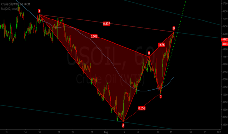 USOIL: Bearish GARTLEY